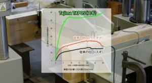最新の高強度梁仕口工法